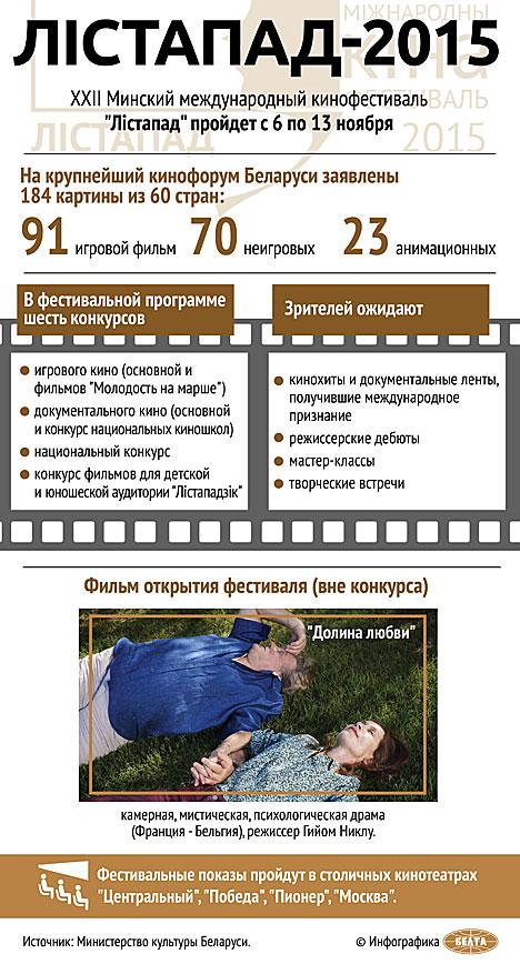 """XXII Минский международный кинофестиваль """"Лiстапад"""""""