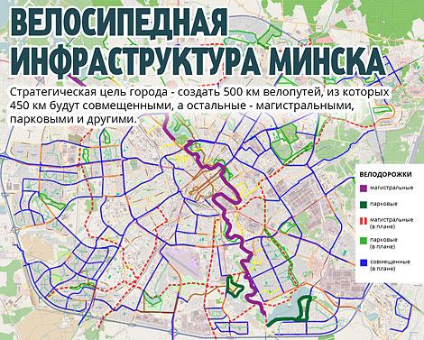 Велосипедная инфраструктура Минска