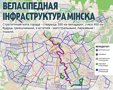 Веласіпедная інфраструктура Мінска