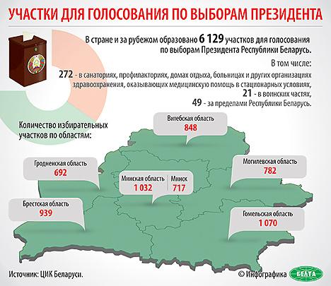 Участки для голосования по выборам Президента Беларуси