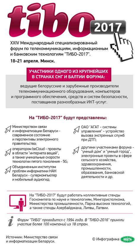 ТИБО-2017 в Беларуси