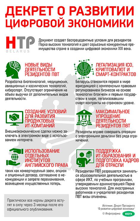 Инфографика. Декрет о развитии цифровой экономики