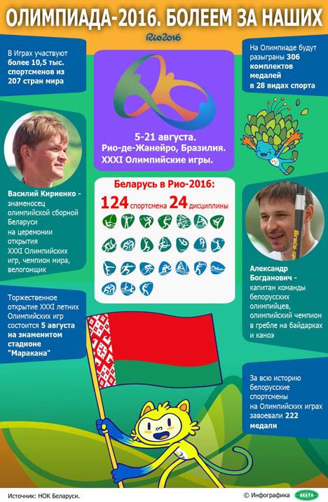 Торжественное открытие Олимпийских игр состоится 5 августа