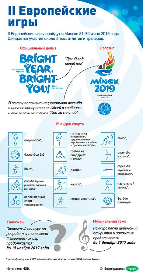 Европейский игры-2019 в Беларуси