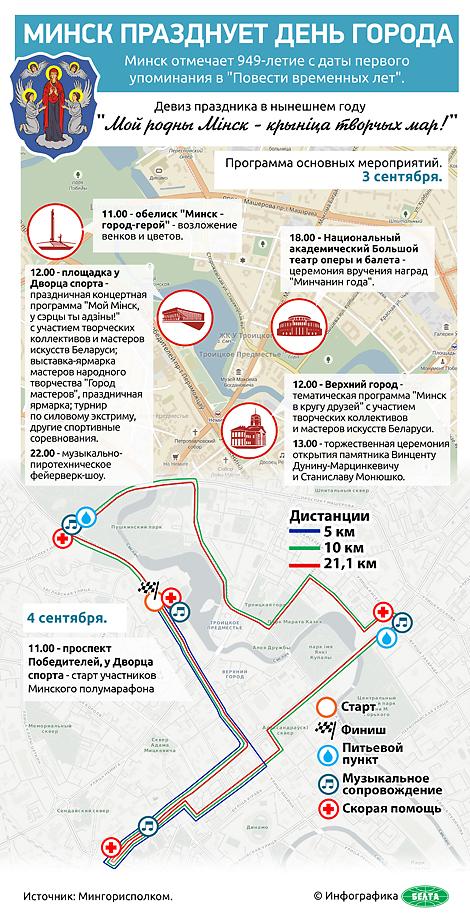 Минск празднует День города