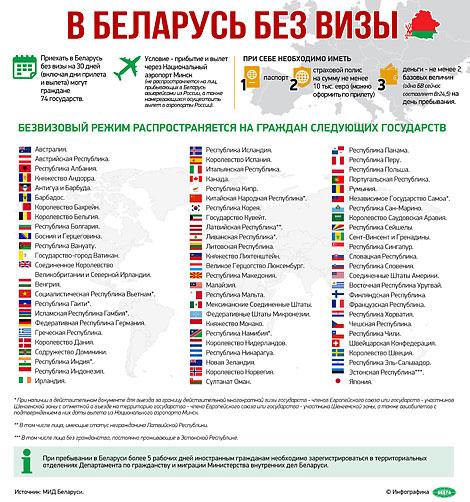 В Беларусь без визы на 30 дней