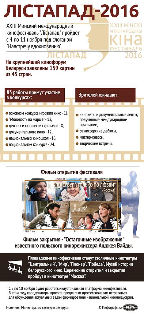 "XXIII Минский международный кинофестиваль ""Лістапад"""