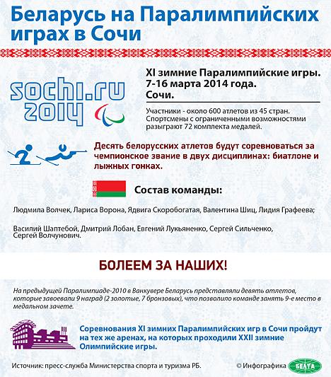 Беларусь на зимних Паралимпийских играх-2014 в Сочи