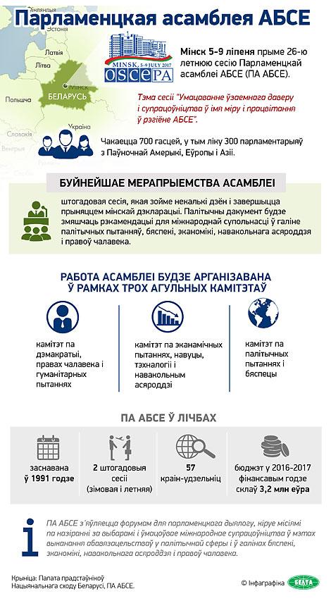 Парламенцкая асамблея АБСЕ
