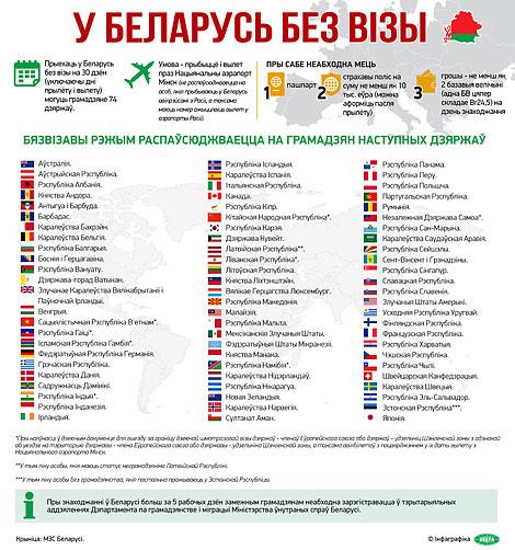 У Беларусь без візы на 30 дзён