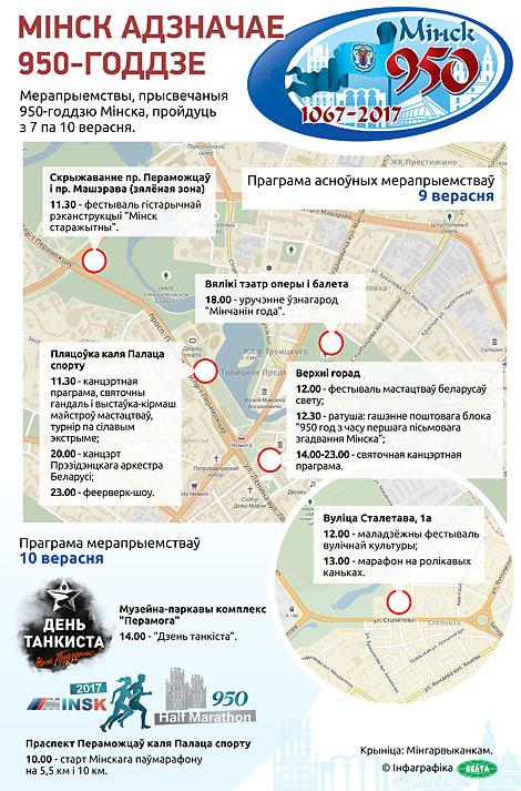 Мінск адзначае 950-годдзе