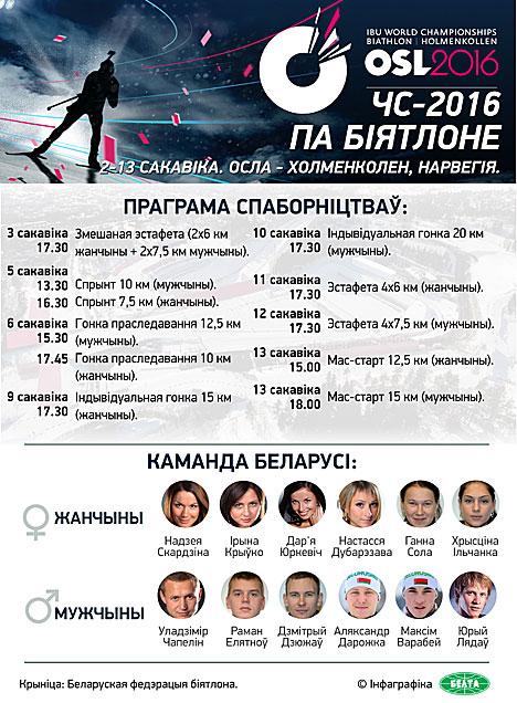Беларусь на ЧС-2016 па біятлоне ў нарвежскім Холменколене