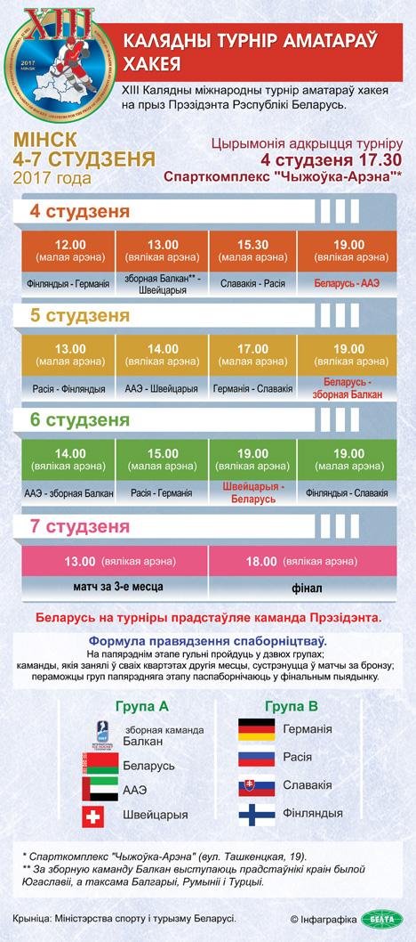 Расклад матчаў XIII Каляднага міжнароднага турніру аматараў хакея