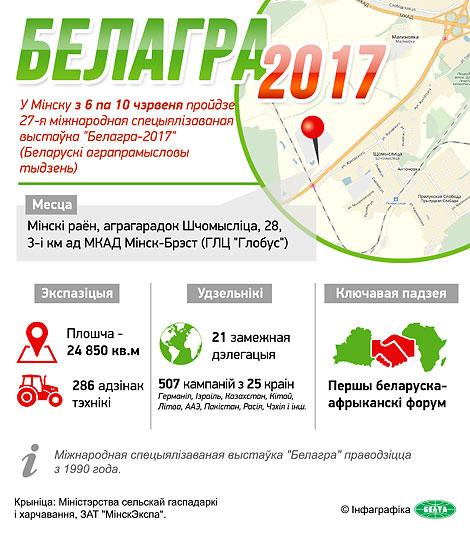 Белагра-2017