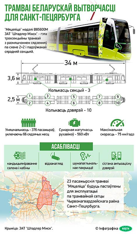 Трамваі беларускай вытворчасці для Санкт-Пецярбурга