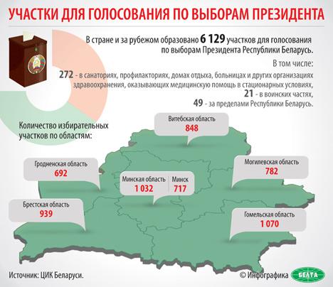 Более 6,1 тыс. участков для голосования образовано в Беларуси и за рубежом по выборам Президента