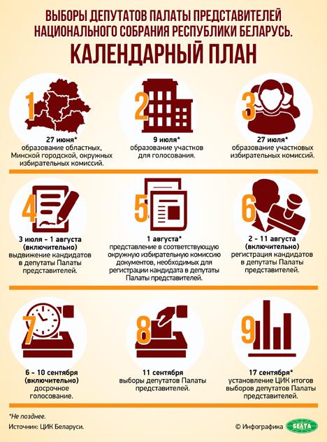 ЦИК утвердил календарный план по проведению выборов в Палату представителей